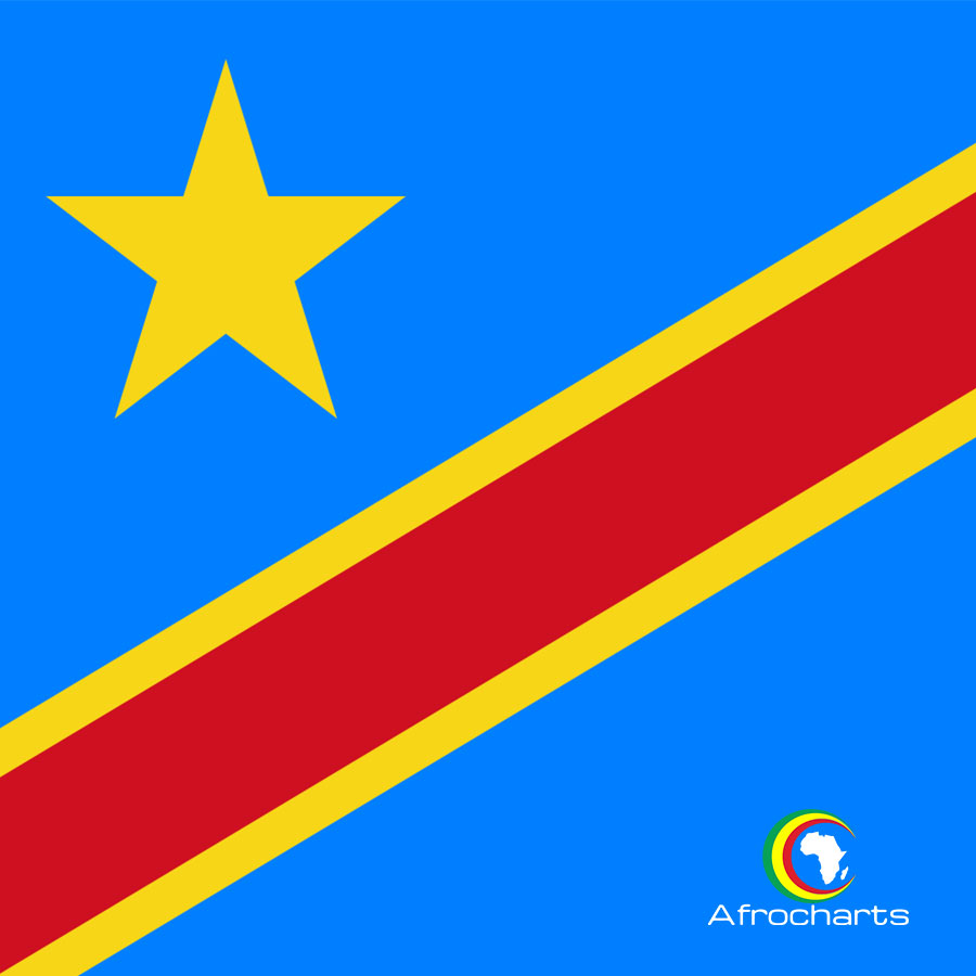 Happy Independence Day Democratic Republic of the Congo