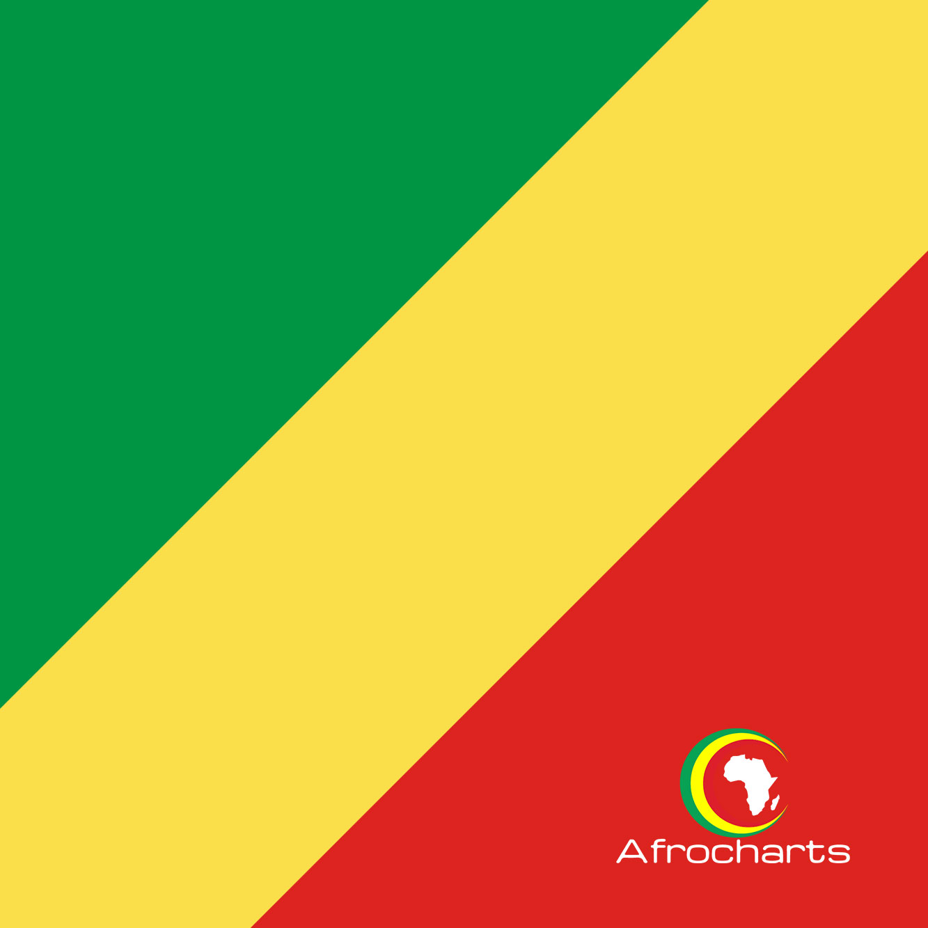 Happy Independence Day Republic of the Congo