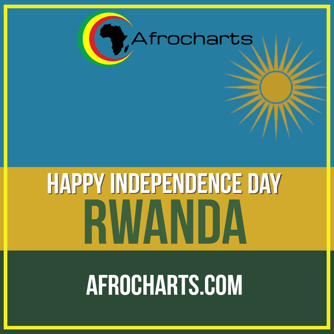 Happy Independence Day Rwanda